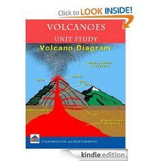 Volcano - Simple English Wikipedia, the free encyclopedia